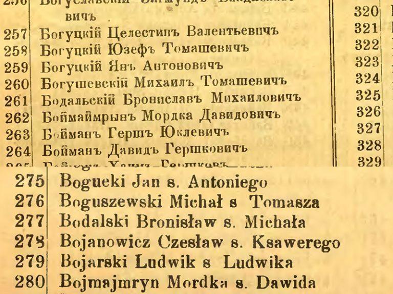 Bronisław Bodalski  - électeur.